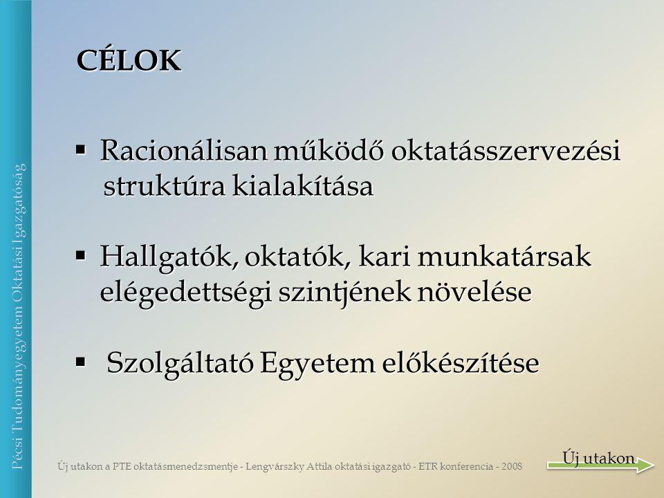 Új utakon a PTE oktatásmenedzsmentje - Lengvárszky Attila oktatási igazgató - ETR konferencia - 2008 Pécsi Tudományegyetem Oktatási Igazgatóság CÉLOK  Racionálisan működő oktatásszervezési struktúra kialakítása struktúra kialakítása  Hallgatók, oktatók, kari munkatársak elégedettségi szintjének növelése  Szolgáltató Egyetem előkészítése Új utakon