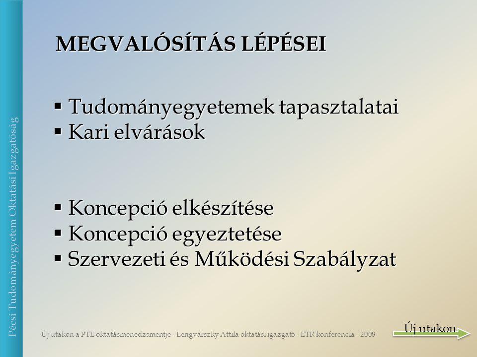 Új utakon a PTE oktatásmenedzsmentje - Lengvárszky Attila oktatási igazgató - ETR konferencia - 2008 Pécsi Tudományegyetem Oktatási Igazgatóság MEGVALÓSÍTÁS LÉPÉSEI  Tudományegyetemek tapasztalatai  Kari elvárások  Koncepció elkészítése  Koncepció egyeztetése  Szervezeti és Működési Szabályzat Új utakon