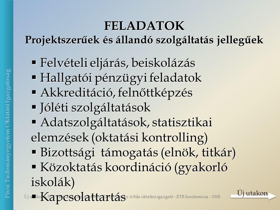 Új utakon a PTE oktatásmenedzsmentje - Lengvárszky Attila oktatási igazgató - ETR konferencia - 2008 Pécsi Tudományegyetem Oktatási Igazgatóság FELADATOK Projektszerűek és állandó szolgáltatás jellegűek  Felvételi eljárás, beiskolázás  Hallgatói pénzügyi feladatok  Akkreditáció, felnőttképzés  Jóléti szolgáltatások  Adatszolgáltatások, statisztikai elemzések (oktatási kontrolling)  Bizottsági támogatás (elnök, titkár)  Közoktatás koordináció (gyakorló iskolák)  Kapcsolattartás Új utakon