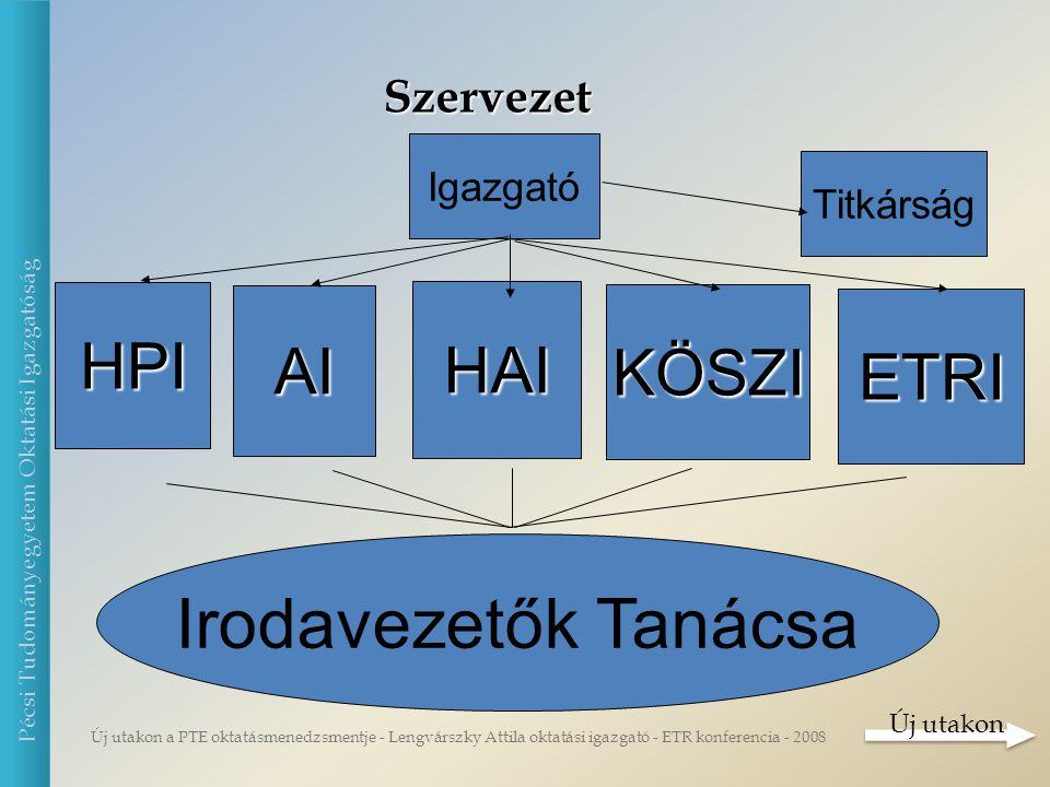 Új utakon a PTE oktatásmenedzsmentje - Lengvárszky Attila oktatási igazgató - ETR konferencia - 2008 Pécsi Tudományegyetem Oktatási Igazgatóság A MEGVALÓSÍTÁS LÉPÉSEI  Tudományegyetemek tapasztalatai  Kari elvárások  Koncepció elkészítése  Koncepció egyeztetése  Szervezeti és Működési Szabályzat  Erőforrások biztosítása (humán + anyagi)  Költségvetés elkészítése  Korrekció Új utakon