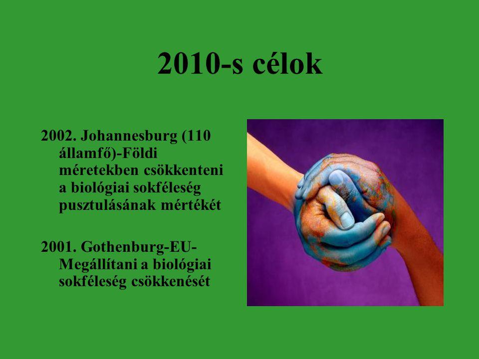 Ezért teljesített a világ és Európa 2010-ig olyan ELKESERÍTŐEN KEVESET a biológiai sokfélség védelem területén