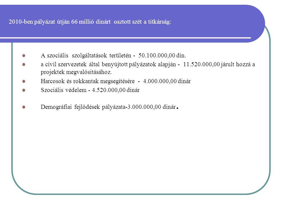 2010-ben pályázat útján 66 millió dinárt osztott szét a titkárság:  А szociális szolgáltatások területén - 50.100.000,00 din.