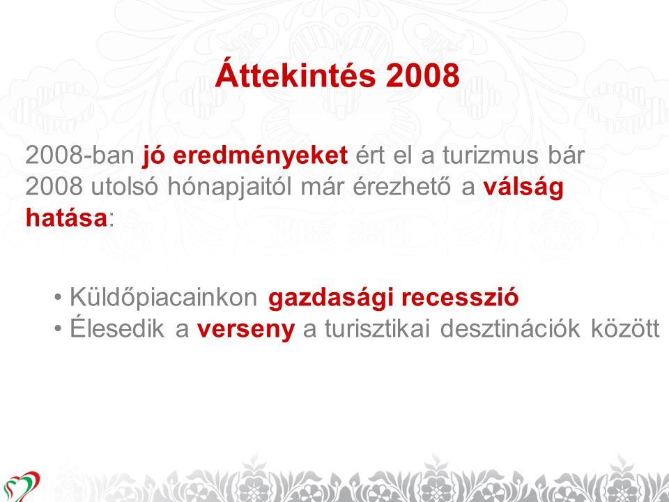 3 Áttekintés 2008 • Küldőpiacainkon gazdasági recesszió • Élesedik a verseny a turisztikai desztinációk között 2008-ban jó eredményeket ért el a turiz
