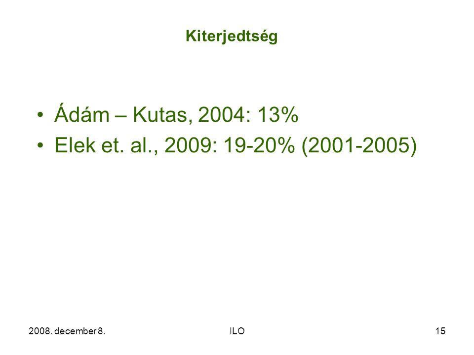2008. december 8.ILO15 Kiterjedtség •Ádám – Kutas, 2004: 13% •Elek et.