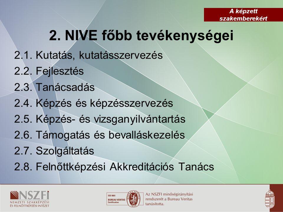 A képzett szakemberekért 2. NIVE főbb tevékenységei 2.1. Kutatás, kutatásszervezés 2.2. Fejlesztés 2.3. Tanácsadás 2.4. Képzés és képzésszervezés 2.5.