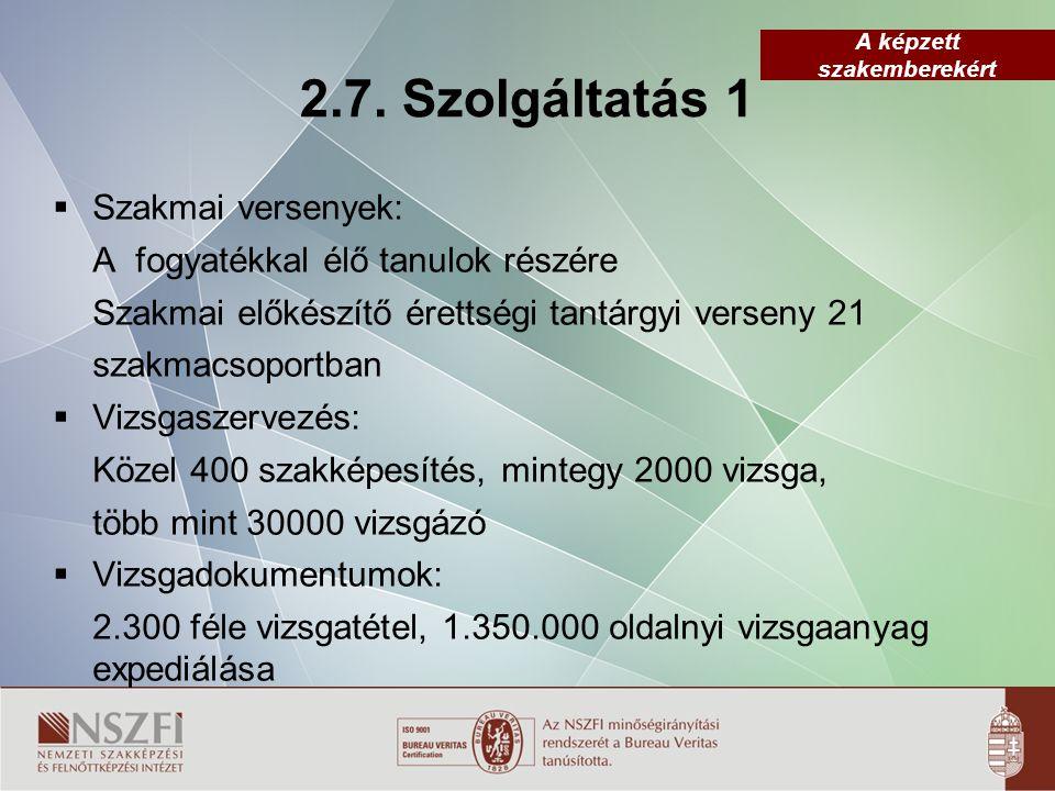 A képzett szakemberekért 2.7. Szolgáltatás 1  Szakmai versenyek: A fogyatékkal élő tanulok részére Szakmai előkészítő érettségi tantárgyi verseny 21