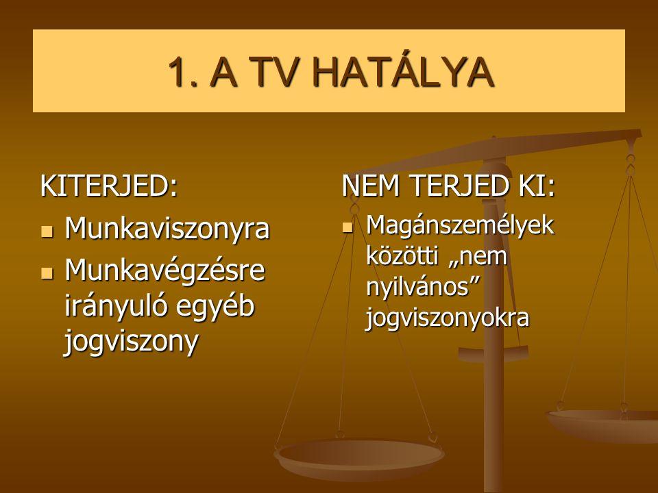 """1. A TV HATÁLYA KITERJED:  Munkaviszonyra  Munkavégzésre irányuló egyéb jogviszony NEM TERJED KI:  Magánszemélyek közötti """"nem nyilvános"""" jogviszon"""