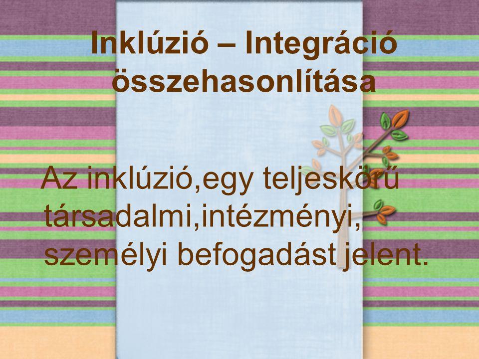 Inklúzió – Integráció összehasonlítása Az inklúzió,egy teljeskörű társadalmi,intézményi, személyi befogadást jelent.