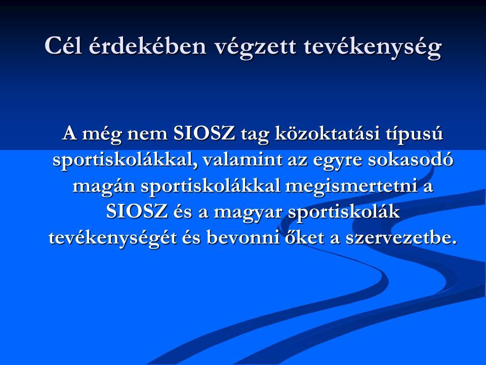 Cél érdekében végzett tevékenység A még nem SIOSZ tag közoktatási típusú sportiskolákkal, valamint az egyre sokasodó magán sportiskolákkal megismertetni a SIOSZ és a magyar sportiskolák tevékenységét és bevonni őket a szervezetbe.