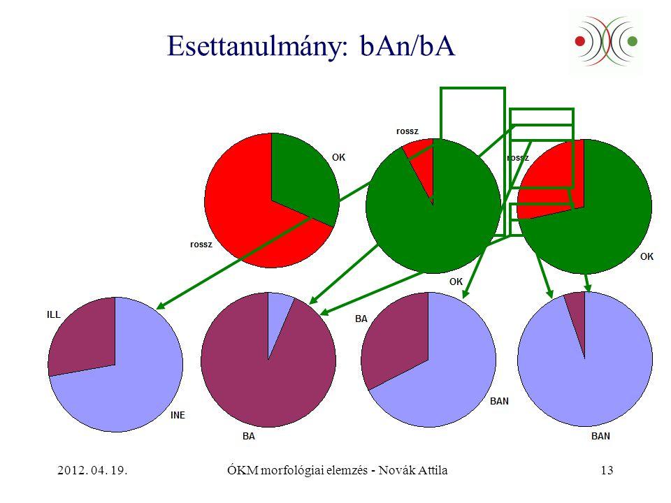 2012. 04. 19.ÓKM morfológiai elemzés - Novák Attila13 Esettanulmány: bAn/bA