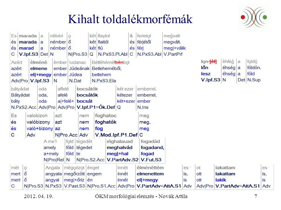 2012. 04. 19.ÓKM morfológiai elemzés - Novák Attila28 Javítás a keresőben