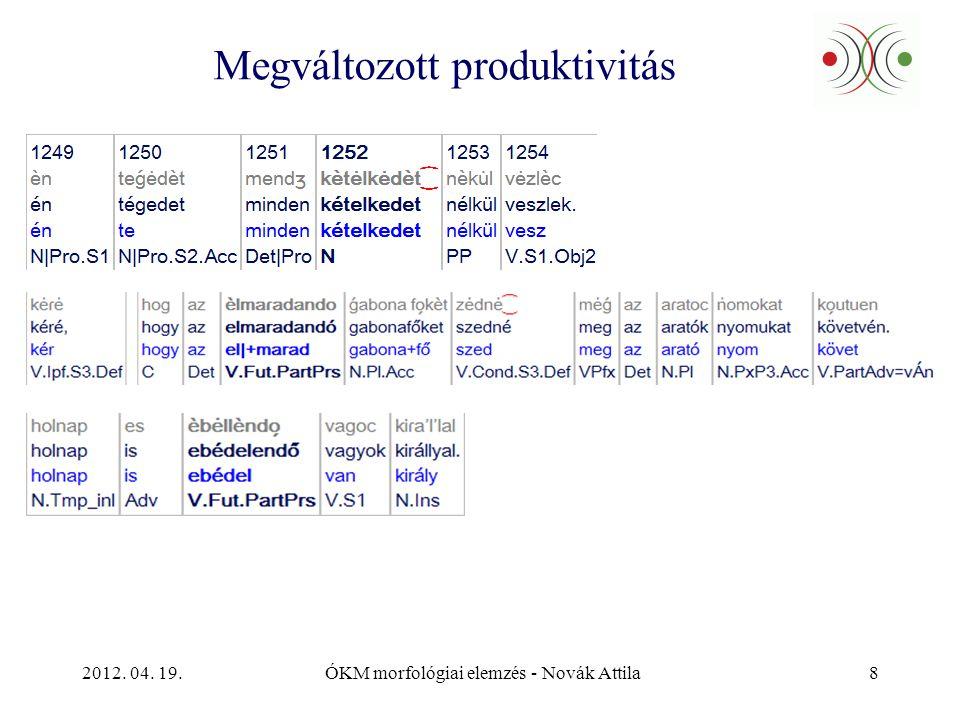 2012. 04. 19.ÓKM morfológiai elemzés - Novák Attila8 Megváltozott produktivitás