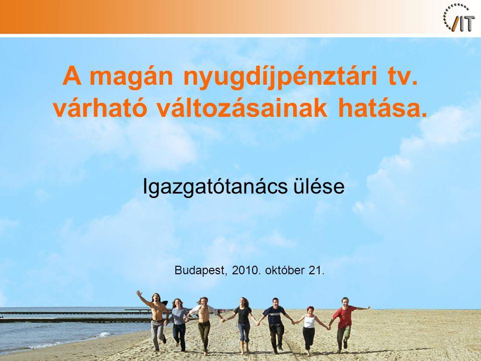 A magán nyugdíjpénztári tv. várható változásainak hatása.