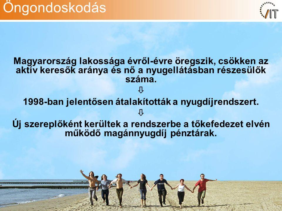 Öngondoskodás Magyarország lakossága évről-évre öregszik, csökken az aktív keresők aránya és nő a nyugellátásban részesülők száma.
