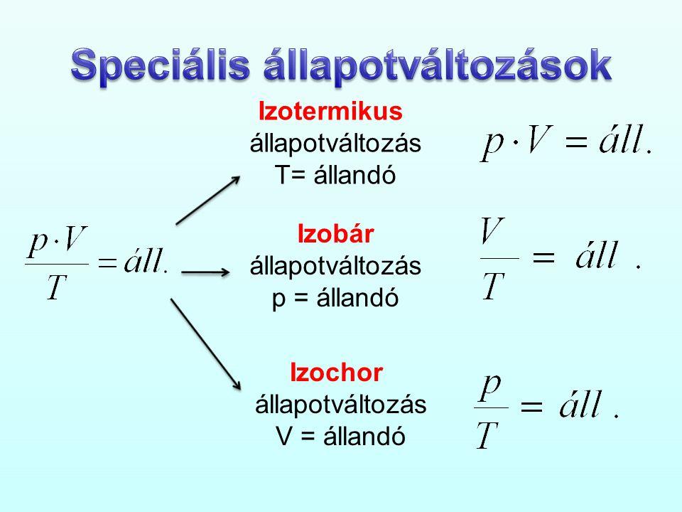 Izotermikus állapotváltozás T= állandó Izobár állapotváltozás p = állandó Izochor állapotváltozás V = állandó