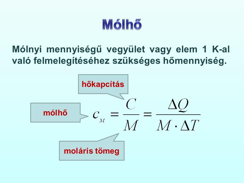 hőkapcítás moláris tömeg mólhő Mólnyi mennyiségű vegyület vagy elem 1 K-al való felmelegítéséhez szükséges hőmennyiség.