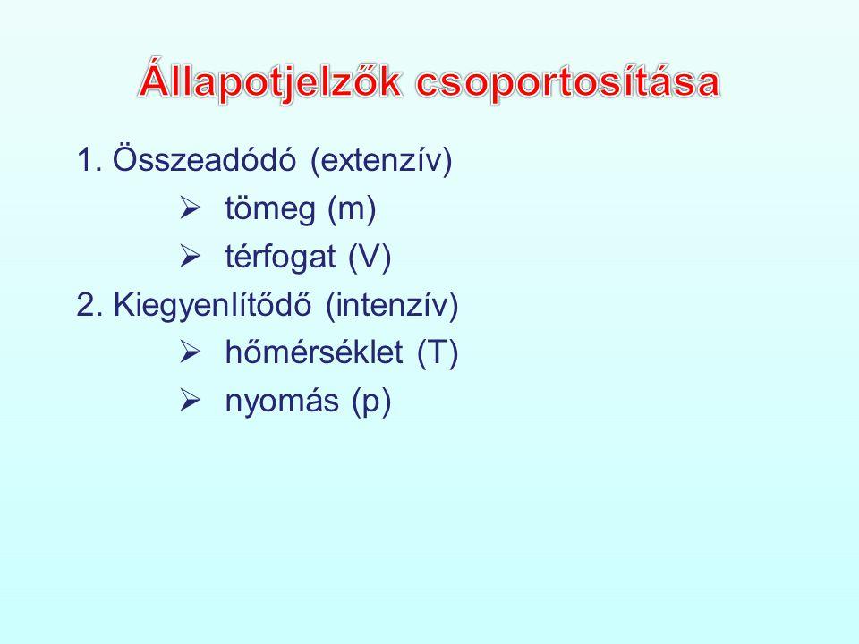 1.Összeadódó (extenzív)  tömeg (m)  térfogat (V) 2.