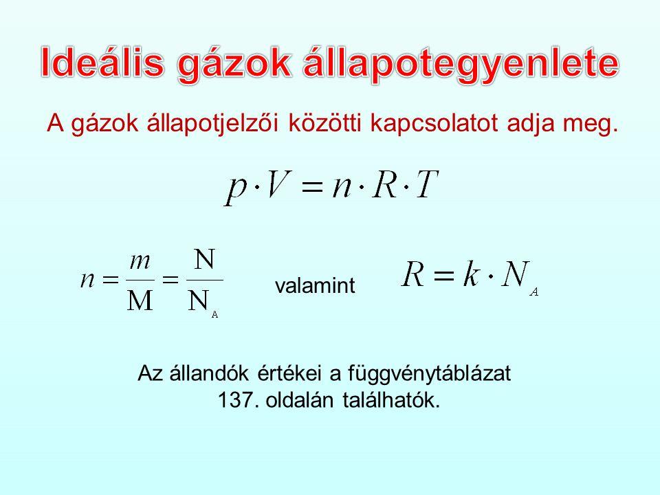 A gázok állapotjelzői közötti kapcsolatot adja meg.