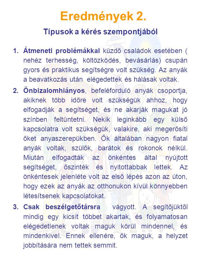 Eredmények 2. Típusok a kérés szempontjából 1.Átmeneti problémákkal küzdő családok esetében ( nehéz terhesség, költözködés, bevásárlás) csupán gyors é