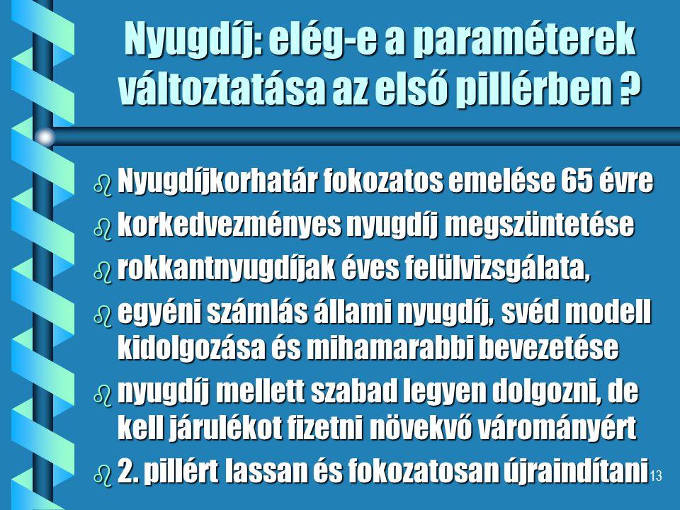13 Nyugdíj: elég-e a paraméterek változtatása az első pillérben .