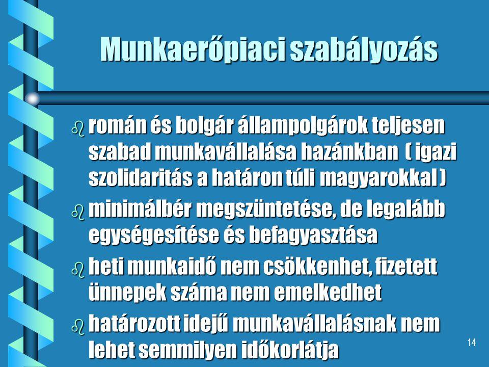14 Munkaerőpiaci szabályozás b román és bolgár állampolgárok teljesen szabad munkavállalása hazánkban ( igazi szolidaritás a határon túli magyarokkal ) b minimálbér megszüntetése, de legalább egységesítése és befagyasztása b heti munkaidő nem csökkenhet, fizetett ünnepek száma nem emelkedhet b határozott idejű munkavállalásnak nem lehet semmilyen időkorlátja
