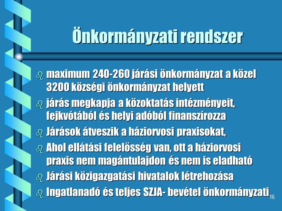 16 Önkormányzati rendszer b maximum 240-260 járási önkormányzat a közel 3200 községi önkormányzat helyett b járás megkapja a közoktatás intézményeit, fejkvótából és helyi adóból finanszírozza b Járások átveszik a háziorvosi praxisokat, b Ahol ellátási felelősség van, ott a háziorvosi praxis nem magántulajdon és nem is eladható b Járási közigazgatási hivatalok létrehozása b Ingatlanadó és teljes SZJA- bevétel önkormányzati