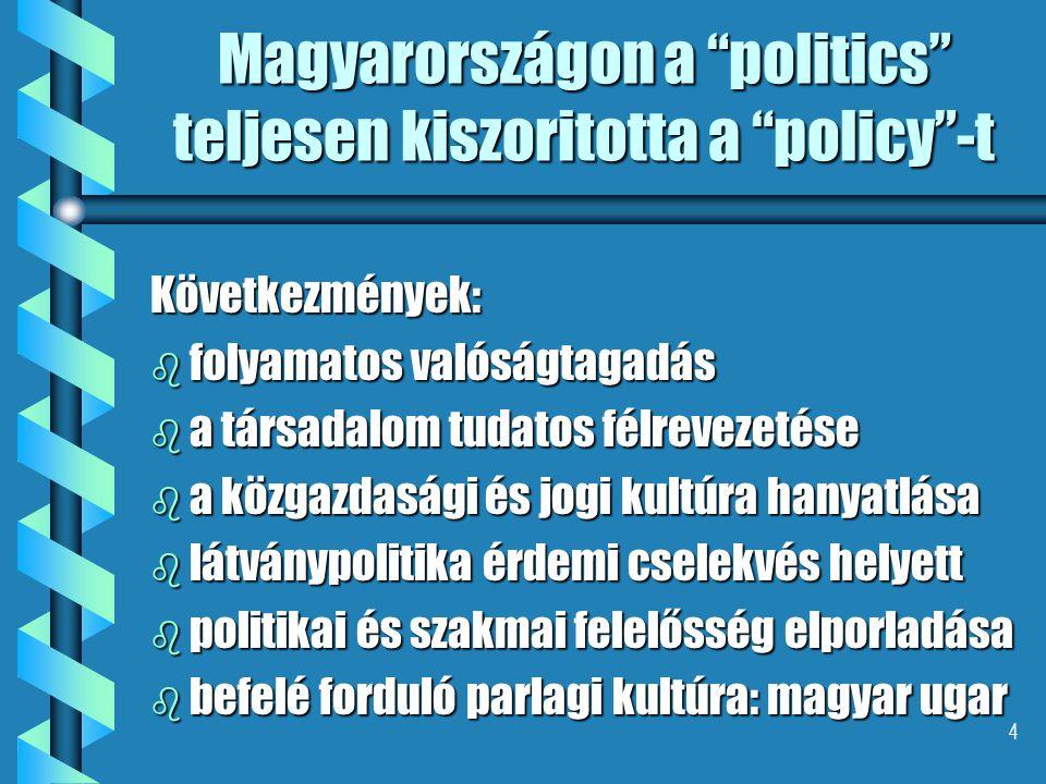 4 Magyarországon a politics teljesen kiszoritotta a policy -t Következmények: b folyamatos valóságtagadás b a társadalom tudatos félrevezetése b a közgazdasági és jogi kultúra hanyatlása b látványpolitika érdemi cselekvés helyett b politikai és szakmai felelősség elporladása b befelé forduló parlagi kultúra: magyar ugar