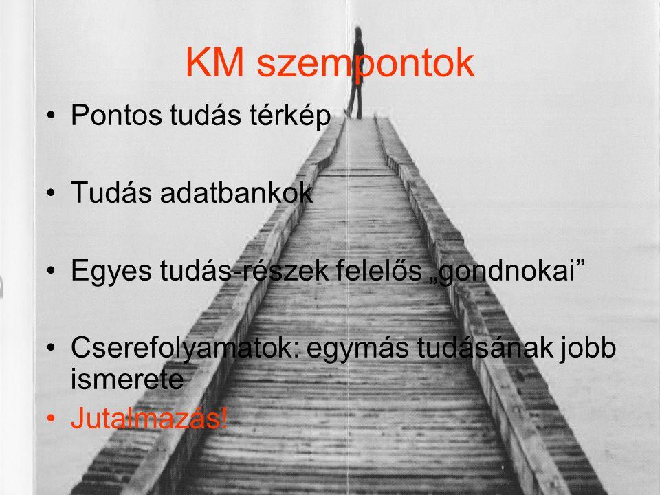 """KM szempontok •Pontos tudás térkép •Tudás adatbankok •Egyes tudás-részek felelős """"gondnokai"""" •Cserefolyamatok: egymás tudásának jobb ismerete •Jutalma"""