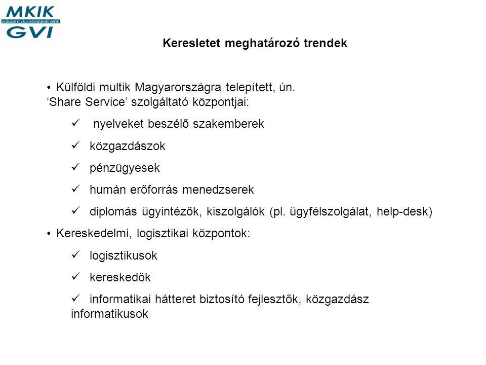 Keresletet meghatározó trendek •Külföldi multik Magyarországra telepített, ún.
