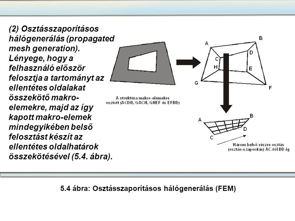 (2) Osztásszaporításos hálógenerálás (propagated mesh generation). Lényege, hogy a felhasználó először felosztja a tartományt az ellentétes oldalakat