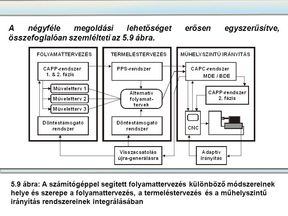 A négyféle megoldási lehetőséget erősen egyszerűsítve, összefoglalóan szemlélteti az 5.9 ábra. 5.9 ábra: A számítógéppel segített folyamattervezés kül