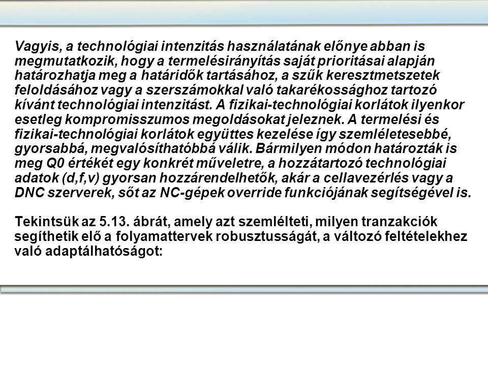 Vagyis, a technológiai intenzitás használatának előnye abban is megmutatkozik, hogy a termelésirányítás saját prioritásai alapján határozhatja meg a h
