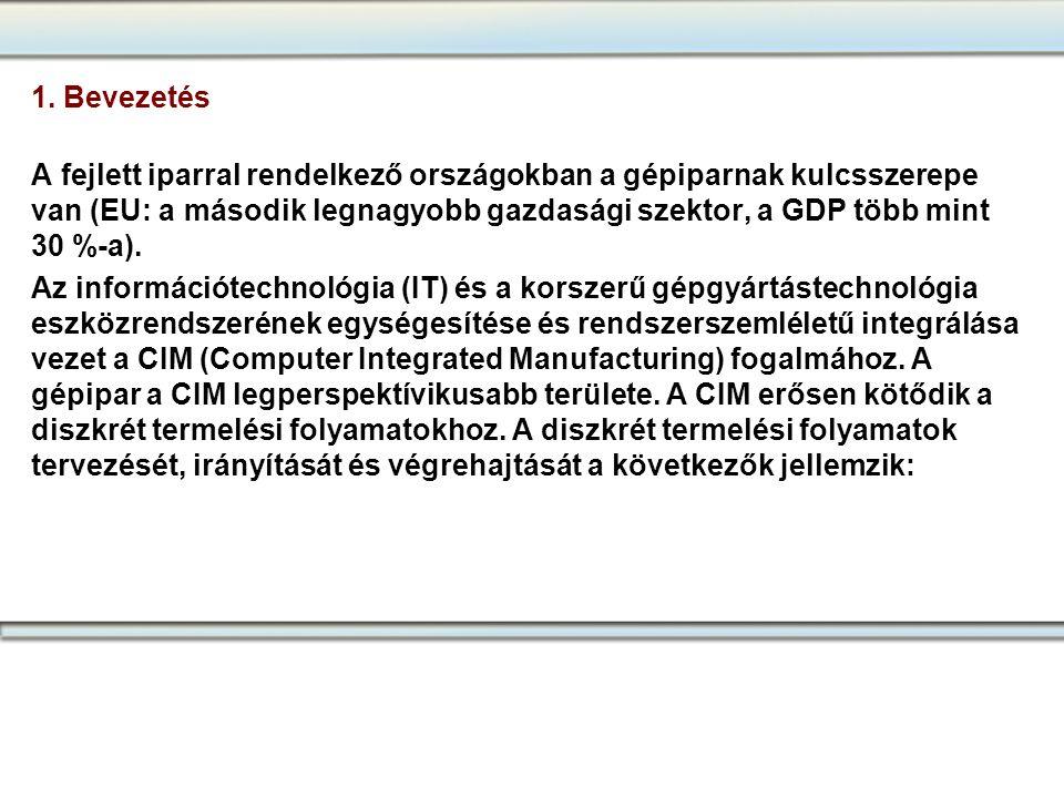 A következő meghatározások, amelyek a CIM informatikai oldalát emelik ki, szintén amerikai eredetűek (Williams, P.