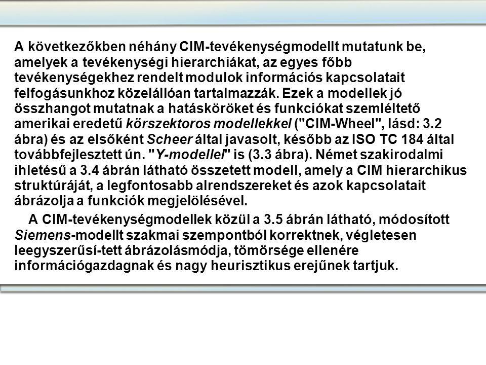 A következőkben néhány CIM-tevékenységmodellt mutatunk be, amelyek a tevékenységi hierarchiákat, az egyes főbb tevékenységekhez rendelt modulok inform