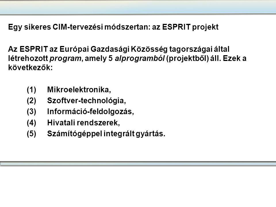 Egy sikeres CIM-tervezési módszertan: az ESPRIT projekt Az ESPRIT az Európai Gazdasági Közösség tagországai által létrehozott program, amely 5 alprogr