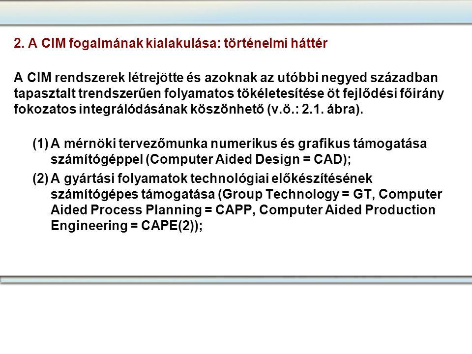 (3)A gyártás anyagi (kivitelezési) folyamatainak számítógépes támogatása (NC/CNC/DNC, Adaptive Control = AC, Computer Aided Manufacturing = CAM, Computer Aided Storage and Transportation = CAST); (4)A mesterséges intelligencia (Artificial Intelligence = AI) alkalmazásai (tudásszemléltetés, szakértőrendszerek, robotérzékelés, szakértőrendszer-vázak (shell-ek)); (5)Teljes iparvállalat termelésirányításának (ezen belül készletgazdálkodásá-nak) számítógépes támogatása (Production Planning and Scheduling = PPS, Material Requirements Planning = MRP-I, Manufacturing Resources Planning = MRP-II).