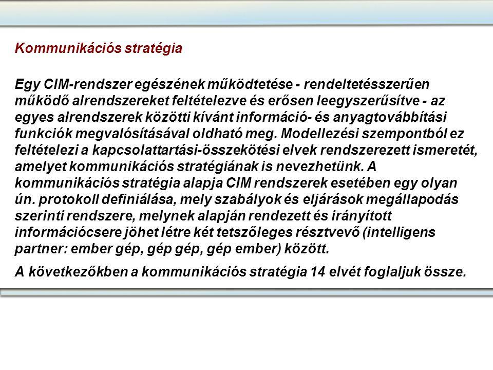 Kommunikációs stratégia Egy CIM-rendszer egészének működtetése - rendeltetésszerűen működő alrendszereket feltételezve és erősen leegyszerűsítve - az