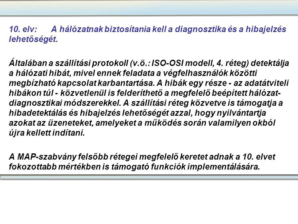 10. elv: A hálózatnak biztosítania kell a diagnosztika és a hibajelzés lehetőségét. Általában a szállítási protokoll (v.ö.: ISO-OSI modell, 4. réteg)