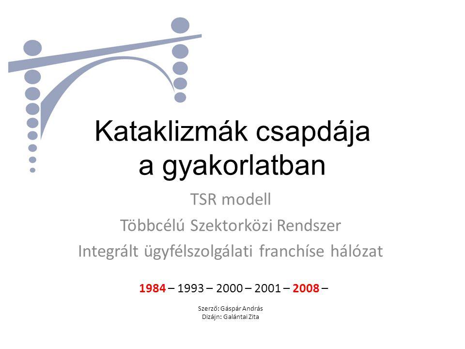Kataklizmák csapdája a gyakorlatban TSR modell Többcélú Szektorközi Rendszer Integrált ügyfélszolgálati franchíse hálózat 1984 – 1993 – 2000 – 2001 –