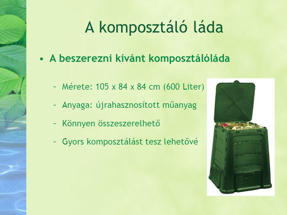 A komposztáló láda •A beszerezni kívánt komposztálóláda –Mérete: 105 x 84 x 84 cm (600 Liter) –Anyaga: újrahasznosított műanyag –Könnyen összeszerelhe