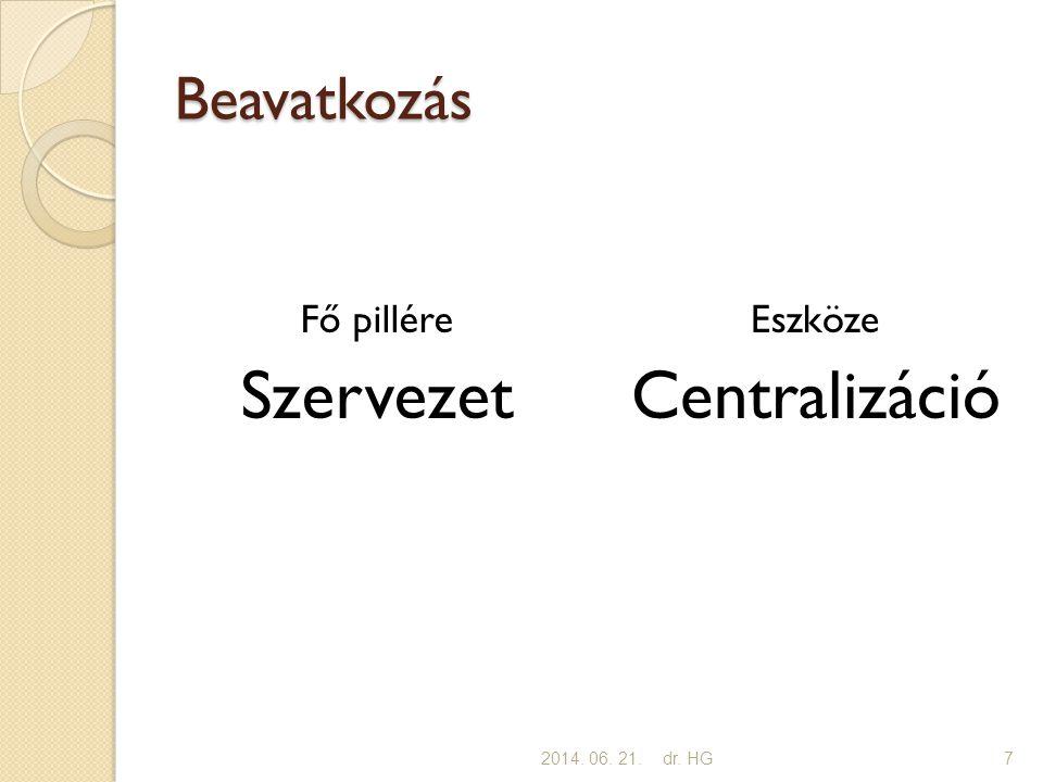 Beavatkozás Fő pillére Szervezet Eszköze Centralizáció 2014. 06. 21.dr. HG7
