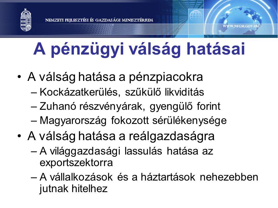 A pénzügyi válság hatásai •A válság hatása a pénzpiacokra –Kockázatkerülés, szűkülő likviditás –Zuhanó részvényárak, gyengülő forint –Magyarország fok