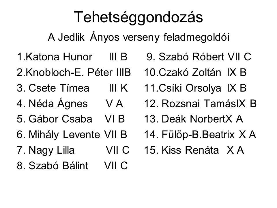 Tehetséggondozás A Jedlik Ányos verseny feladmegoldói 1.Katona Hunor III B 2.Knobloch-E.