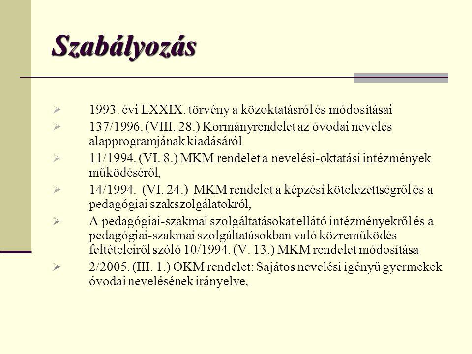Szabályozás  1993. évi LXXIX. törvény a közoktatásról és módosításai  137/1996. (VIII. 28.) Kormányrendelet az óvodai nevelés alapprogramjának kiadá