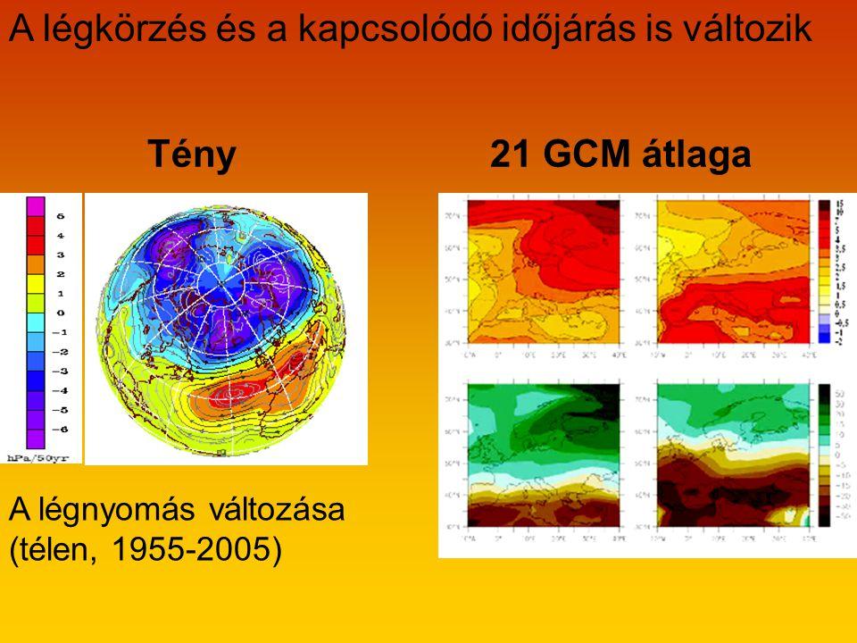 A légnyomás változása (télen, 1955-2005) Tény 21 GCM átlaga A légkörzés és a kapcsolódó időjárás is változik