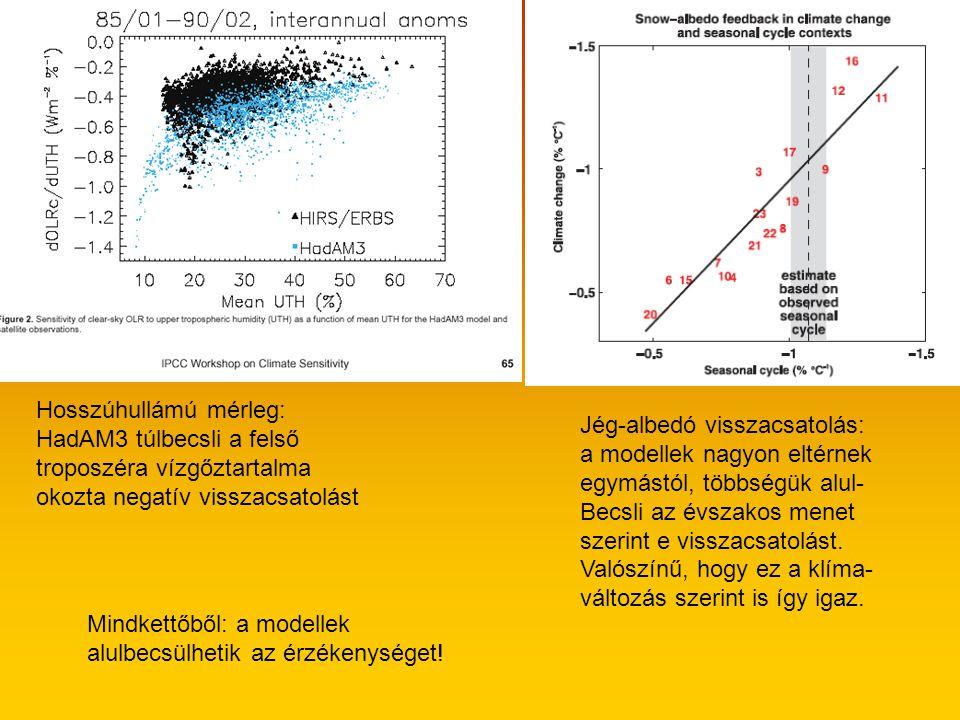 Hosszúhullámú mérleg: HadAM3 túlbecsli a felső troposzéra vízgőztartalma okozta negatív visszacsatolást Jég-albedó visszacsatolás: a modellek nagyon eltérnek egymástól, többségük alul- Becsli az évszakos menet szerint e visszacsatolást.