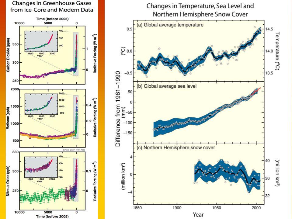 Van esélyünk, hogy megállítsuk a melegedést? Van, de 2020-ig el kell kezdeni a csökkentést!