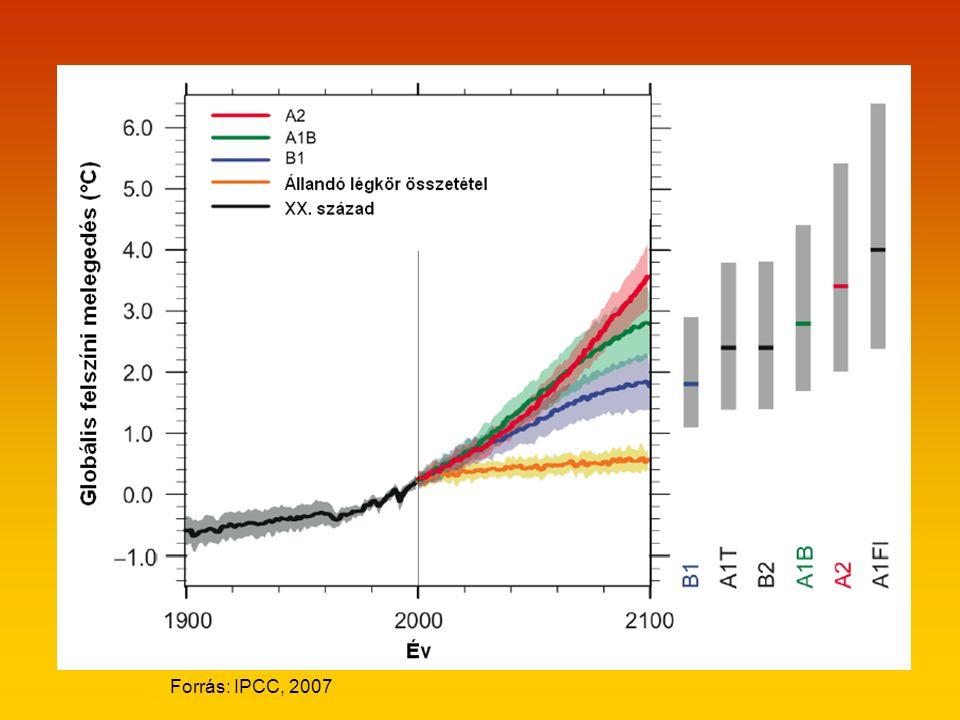 A tengerszint változásai: múlt – jelen- jövő