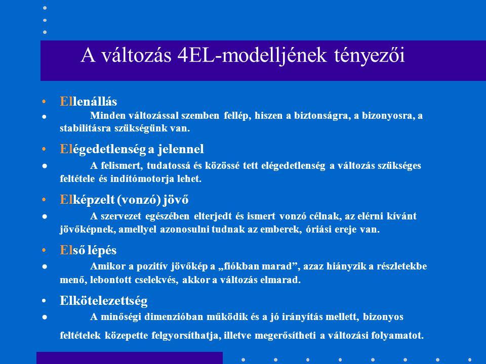 A változás 4EL-modelljének tényezői •Ellenállás • Minden változással szemben fellép, hiszen a biztonságra, a bizonyosra, a stabilitásra szükségünk van.