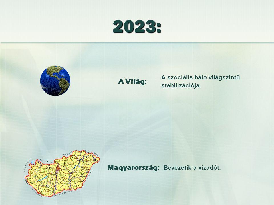 A szociális háló világszintű stabilizációja. Bevezetik a vízadót. 2023: A Világ: Magyarország: